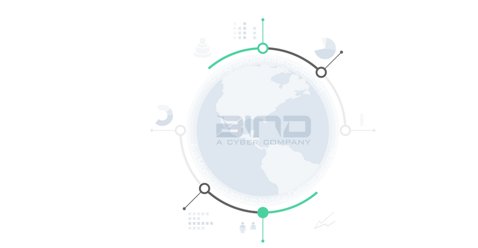 Bind-Process.png