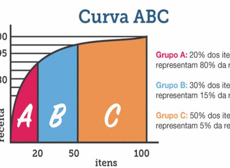 Como utilizar a Curva ABC para Gestão de Estoques