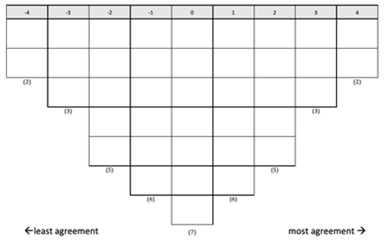 Figure 2 Distribution Grid.png