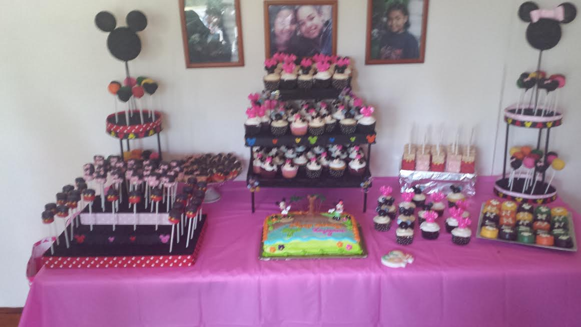 Kids themed birthday party