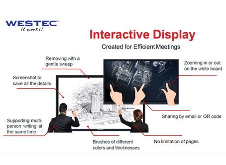All-in-one Smart Interactive Board