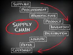 Supply Chain 2
