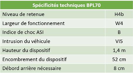 bpl70.PNG