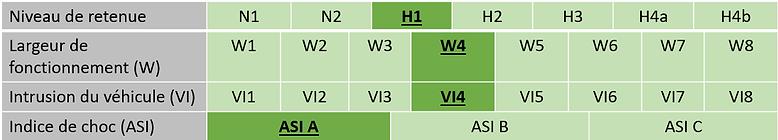 tableau H1.PNG