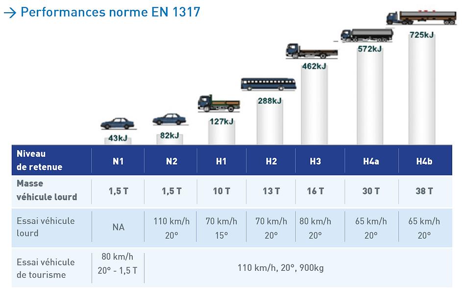 perf EN1317.PNG