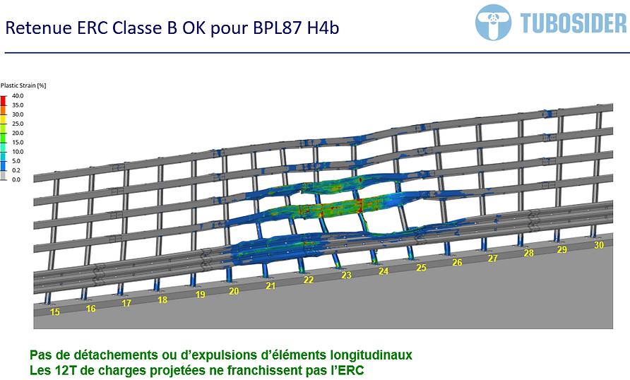 Résultats_BPL87_H4b_ERC_Classe_B.PNG