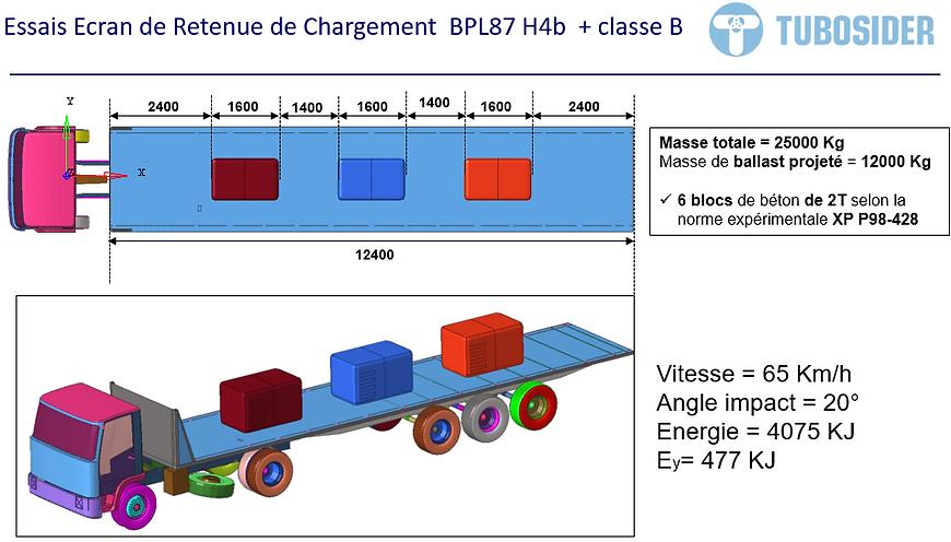 BPL87 ERC H4b classe B.PNG