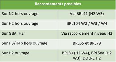 BRL104 racc.PNG