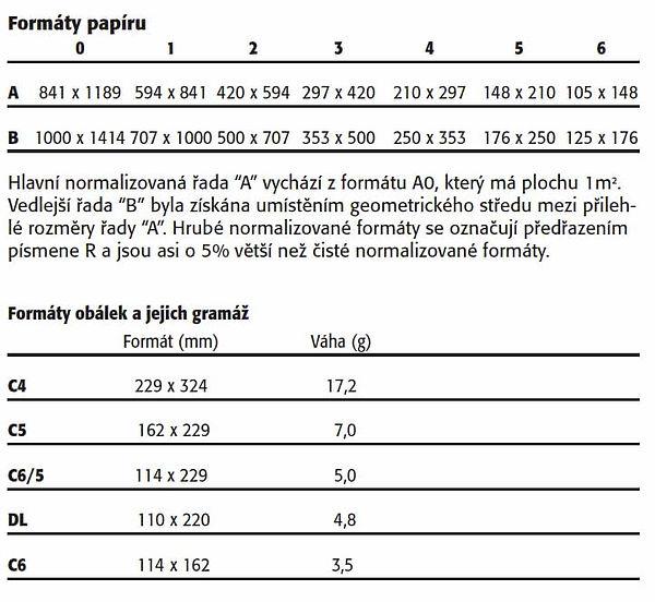 formaty_papiru.jpg