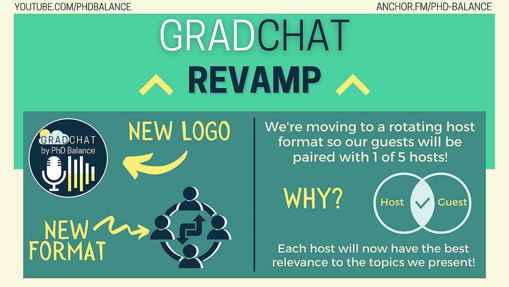 Graphic showing the grad chat revamp, new logo and new format and explaining what the new format is and why. All text in post.