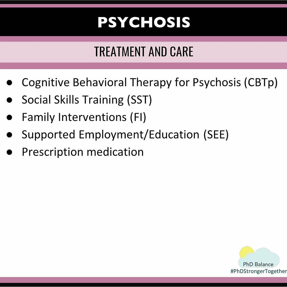 Graphic Psychosis Treatment and Care. All text in post