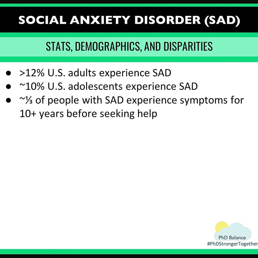 Social Anxiety Disorder Stats, Demographics and disparities . All text in post.