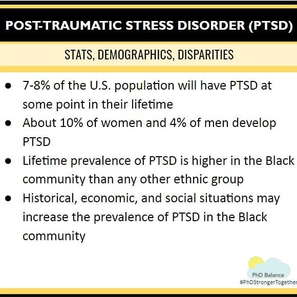Graphic - Post Traumatic Stress Disorder (PTSD) Stats, Demographics and Disparities. All text in post.
