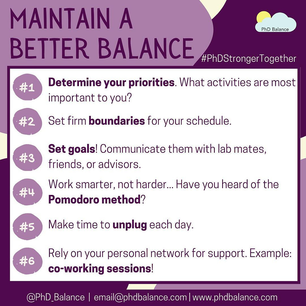 Graphic - Maintain a better balance #PhDStrongerTogether. There are 6 steps on the graphic, all text in post.