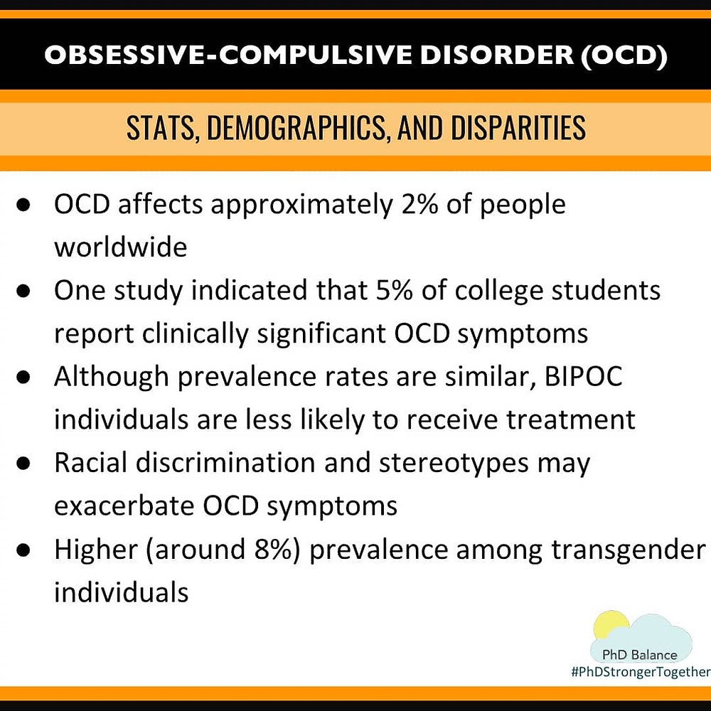 Graphic - Obsessive-Compulsive Disorder (OCD) Stats, Demographics, and Disparities. All text in post.