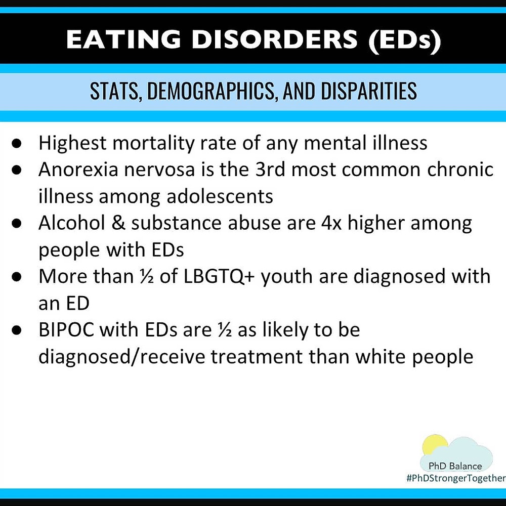 Infographic eating disorders stats, demographics and disparities, all text in post.