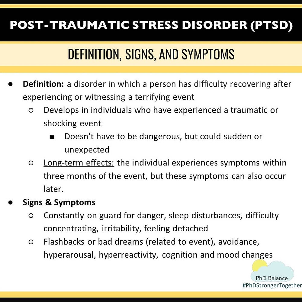 Graphic - Post Traumatic Stress Disorder (PTSD) Definition, Signs and Symptoms. All text in post.