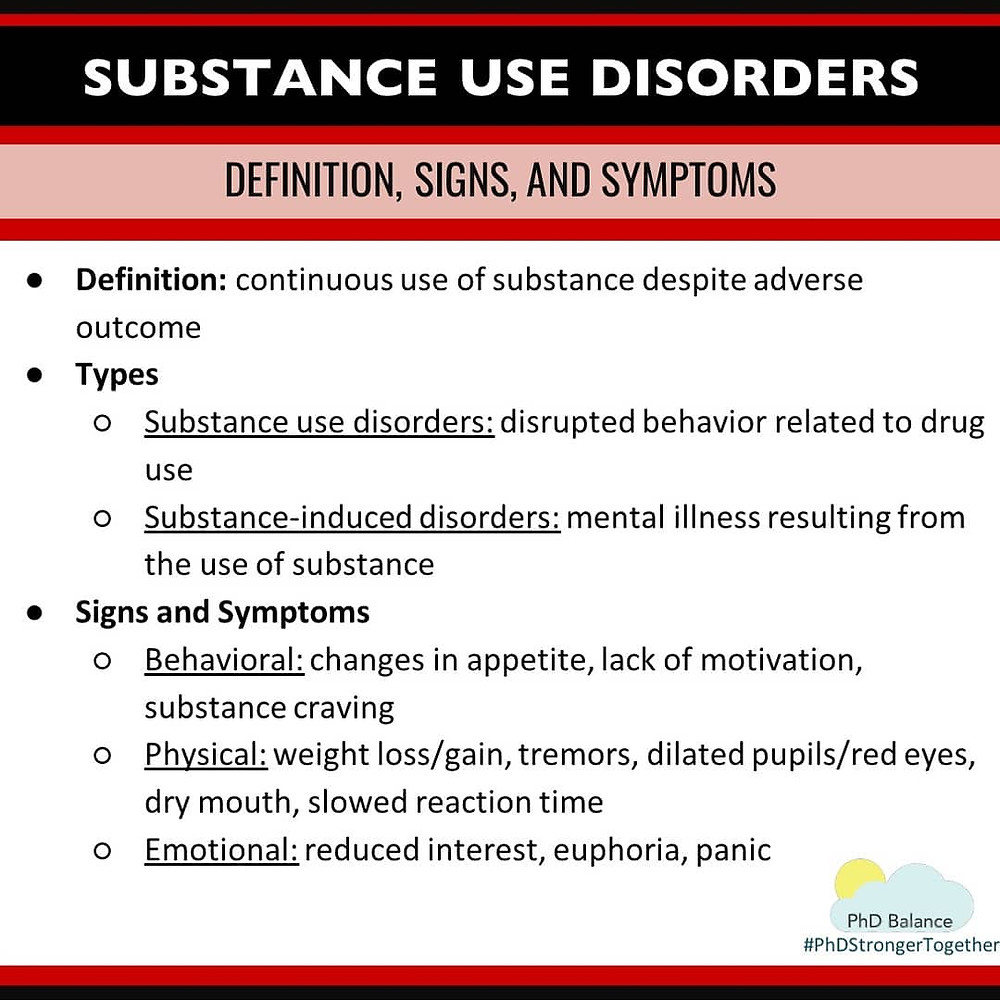 Infographic - Substance Use Disorders Definition, Signs and Symptoms. All text in post.