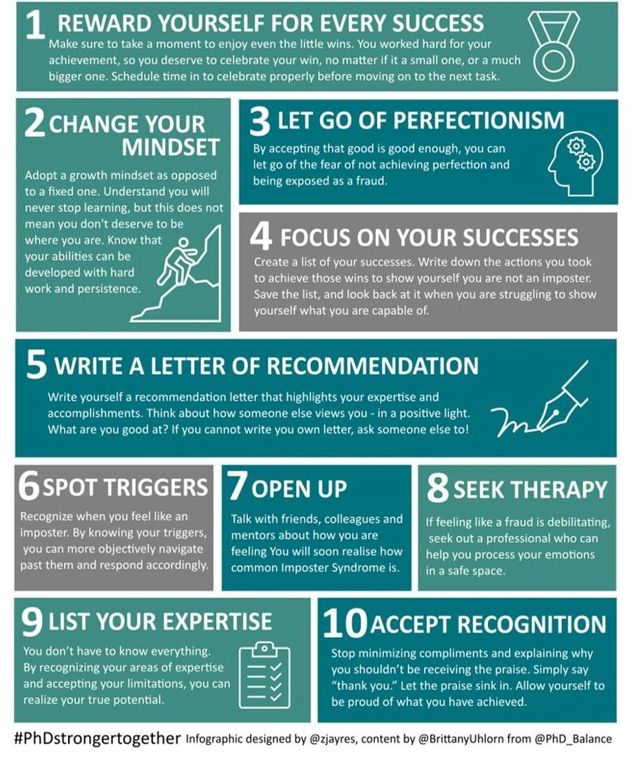 Infographic 10 Tips for Fighting Imposter Syndrome, a full text transcript is available in the post.