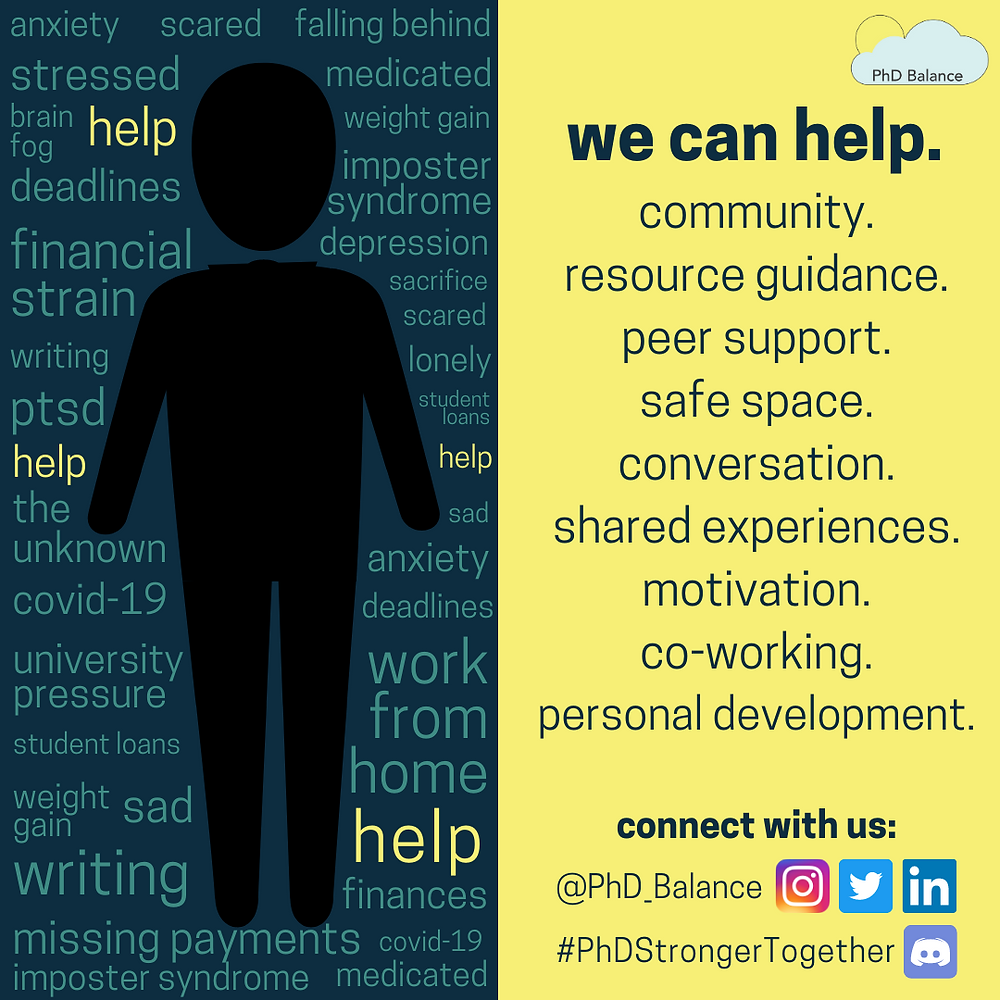 Graphic - there is a silhouette of a person surrounded by words including anxiety, stressed, help, medicated, imposter syndrome, depression, sad, the unknown, covid-19, writing, work from home. All other text in post.