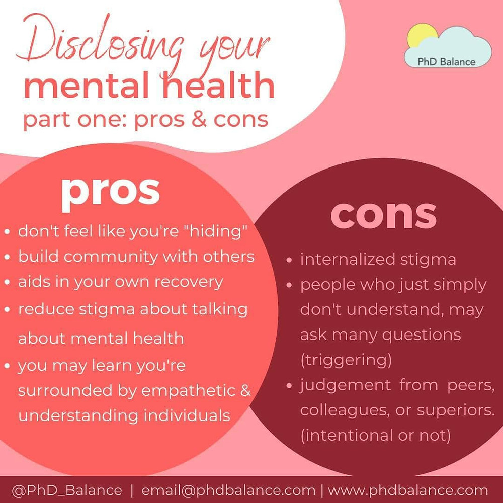 Disclosing Your Mental Health -the pros and cons. All text in post.