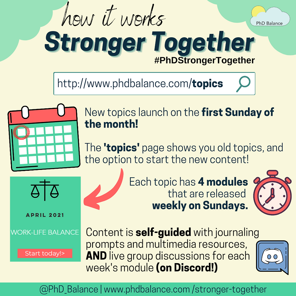 How it works Stronger Together graphic - all text in post.