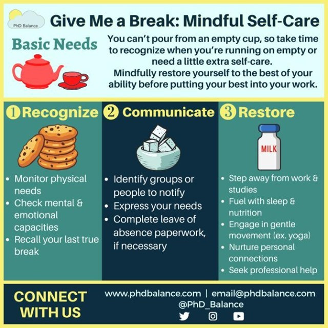 Give Me a Break: Mindful Self-Care Infographic. Full text-transcript is available via google doc.