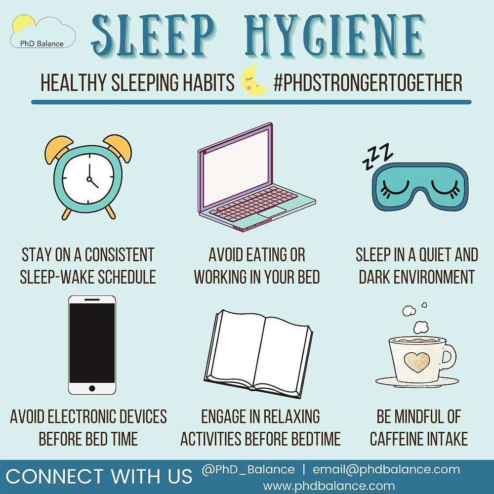 "A light blue background has a title saying ""Sleep Hygiene: Healthy Sleeping Habits / #PhDStrongerTogether"". Below are 6 ways to improve sleep hygiene. 1) Stay on a consistent sleep-wake schedule 2) avoid eating or working in your bed 3) sleep in a quiet/dark environment, 4) avoid electronic devices before bed 5) engage in relaxing activities before bed, and 6) be mindful of caffeine intake."