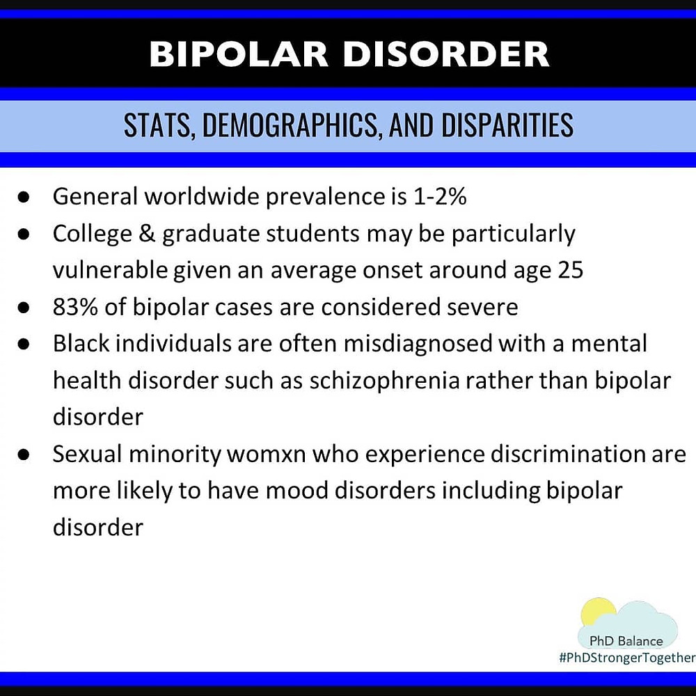 Graphic - Bipolar Disorder Stats, Demographics and Disparities. All text in post.