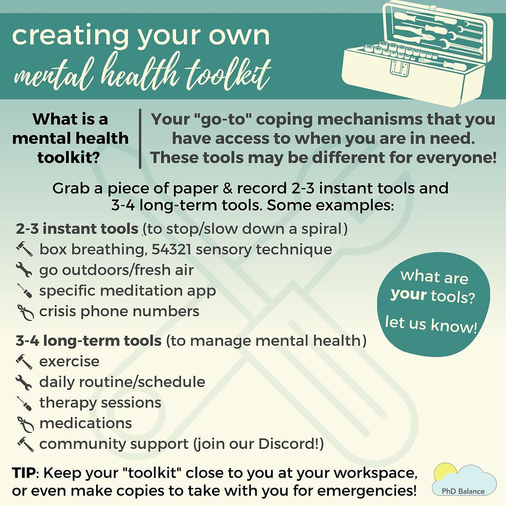 Creating Your Own Mental Health Toolkit Summary Grpahic. All text in post.