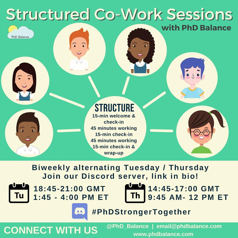 Graphic advertising the co-working sessions. There is a circle in the centre with icons of 6 people coming out of it. Text reads Structure 15 mins welcome and check in, 45 mintues working, 15 minutes check in, 45 minutes working, 15 min check in and wrap up. All other text in post.