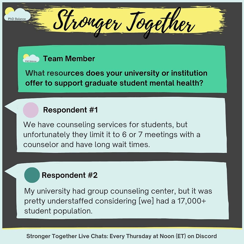 """Graphic of a Question from the Stronger Together module discussions with 2 answers. Text reads Team Member """"What resources does your university or institution offer to support graduate student mental health"""" Respondent # 1 """"We have counseling services for students but unfortunately they limit it to 6/7 meeting with a counselor and have long wait times."""" Respondent # 2 """"My university had group counselling centre, but it was pretty understaffed considering [we] had a 17000+ student population. Footer reads """"Stronger Together Live Chats: Every Thursday at Noon ET on Discord."""