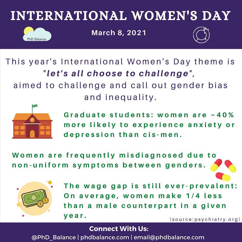 "Graphic titled International Women's Day Text reads March 8th 2021, This year's theme is ""let's all choose to challenge"" aimed to challenge and call out gender bias and inequality. Among graduate students, women are ~40% more likely to experience anxiety of depression than cis-men. For women seeking help, they are often misdiagnosed due to the non-uniform symptoms between genders, the wage gap between cis-men and women is still nearly 25% for the same role!"