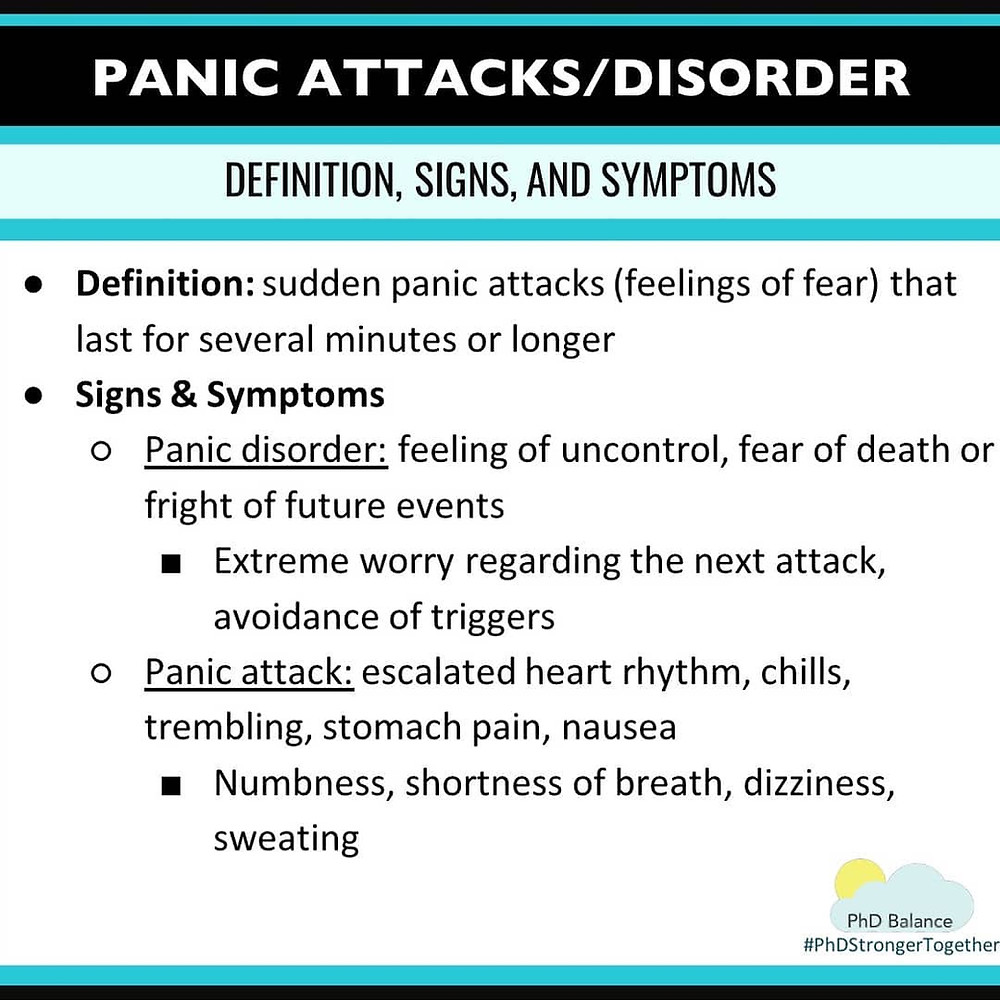 Panic Attacks/Disorder Definition, Signs and Symptoms. All text in post.