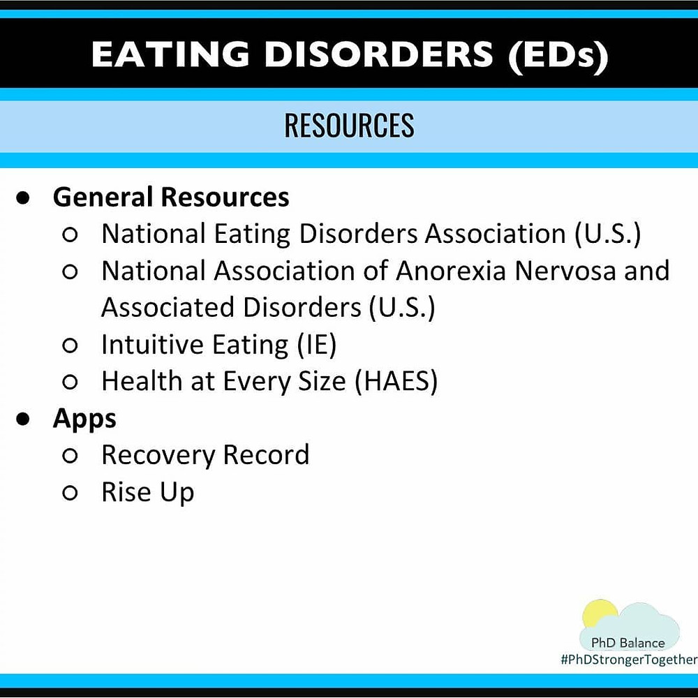 Infographic - Eating Disorders Resources - all text in post.