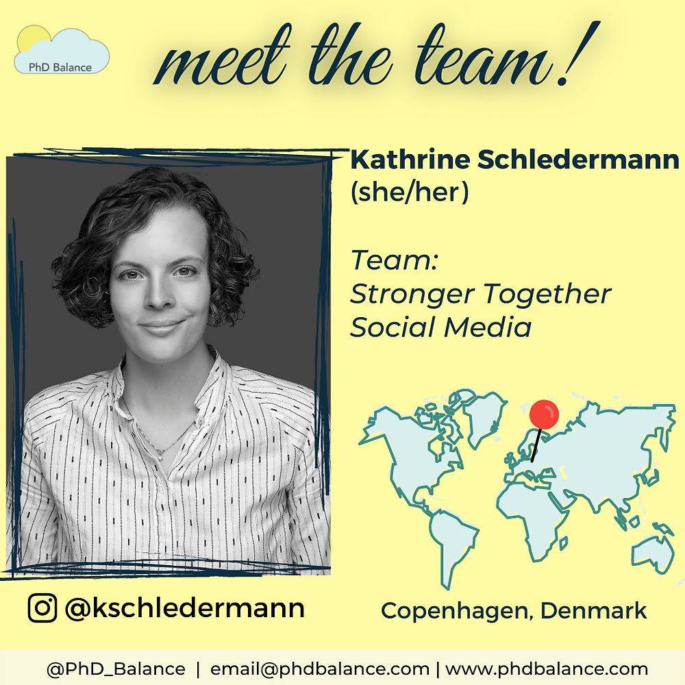 Meet the team bright yellow graphic, There is a photo of Kathrine. Text reads Kathrine Schledermann (she/her), teams stronger together and social media, instagram handle kathrine.schledermann. There's also a map of the world with a red pin pointing to Copenhagen, Denmark.