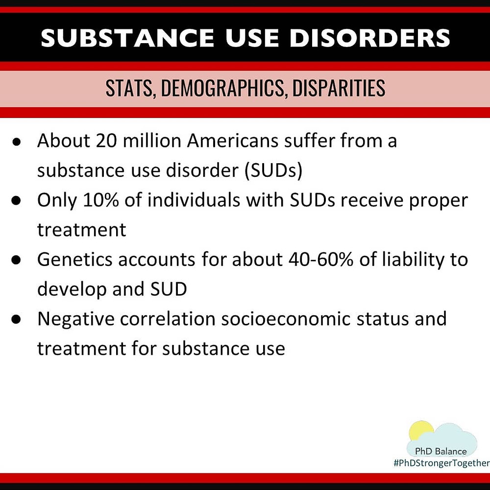 Infographic - Substance Use Disorders Stats, Demographics, Disparities.. All text in post.