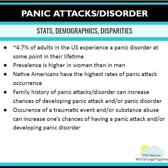 Panic Attacks/Disorder Stats, Demographics & Disparities. All text in post.