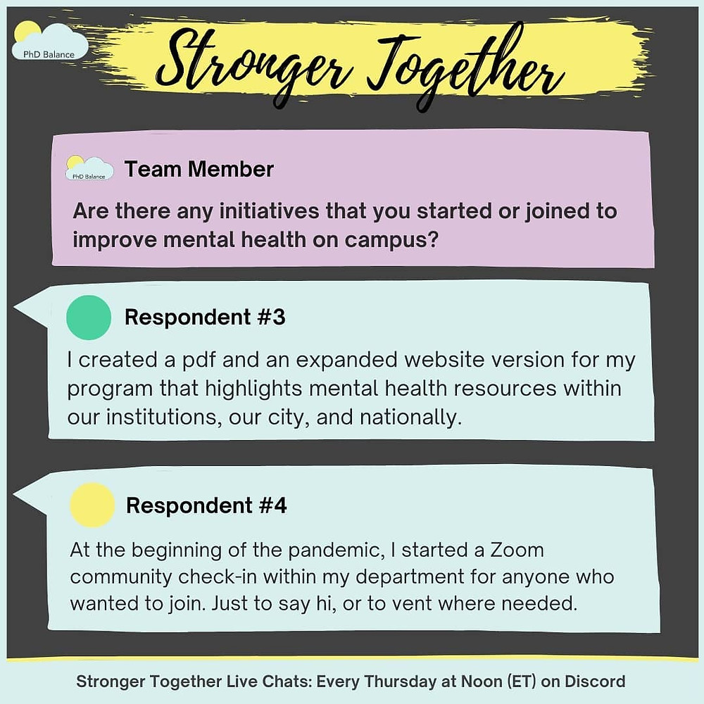 """Graphic of a Question from the Stronger Together module discussions with 2 answers. Text reads Team Member """"Are there any initiatives that you started or joined to improve mental health on campus? Respondent # 3 """"I created a pdf and an expanded website versions for my program that highlights mental health resources within our institutions, our city, and nationality."""" Respondent # 4 """"At the beginning of the pandemic, I started a Zoom community check-in within my department for anyone who wanted to join. Just to say hi or to went where needed."""" Footer reads """"Stronger Together Live Chats: Every Thursday at Noon ET on Discord."""