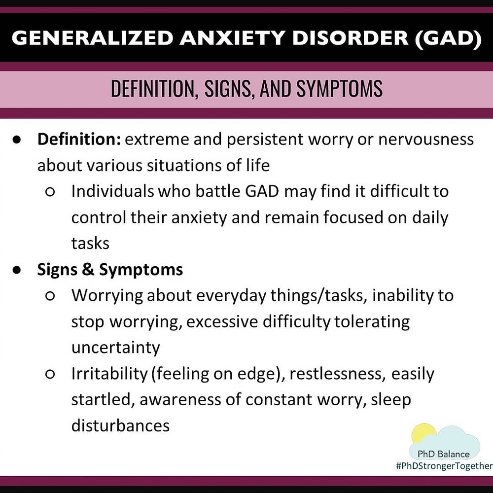 Generalized Anxiety Disorder Definition, Signs and Symptoms. All text in post.