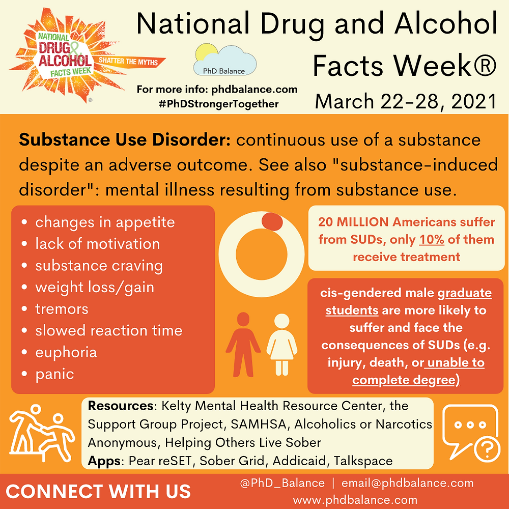Infographic titled National Drug and Alcohol Facts Week - all text in post!