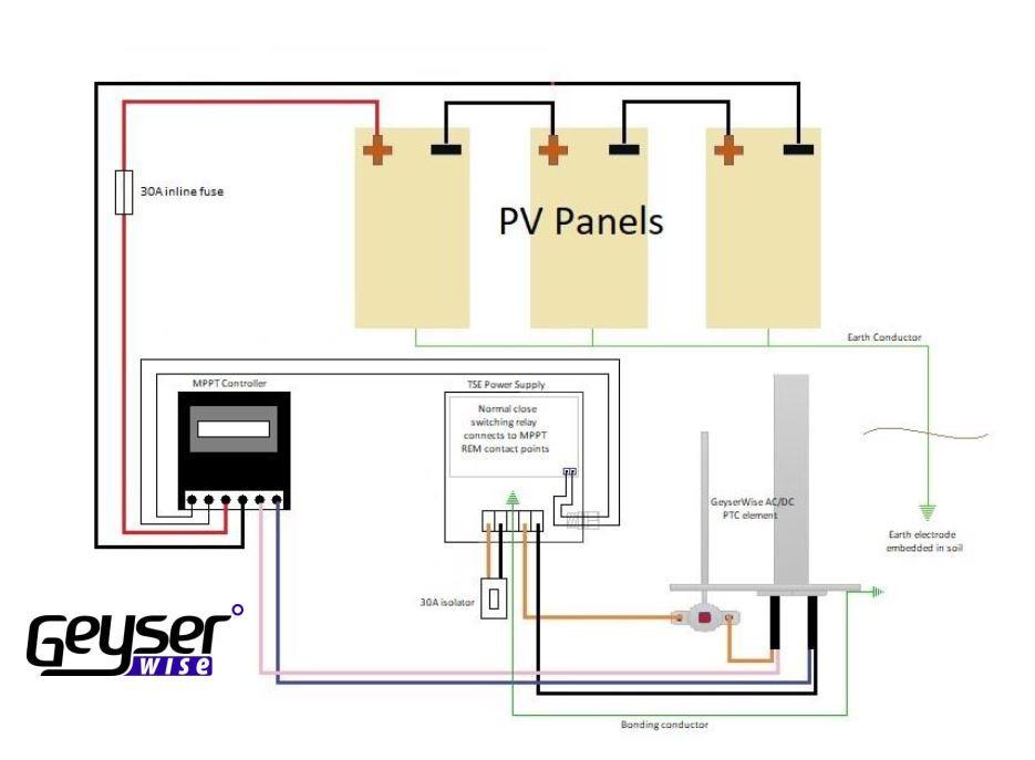 PV Panel Titanium Element.JPG