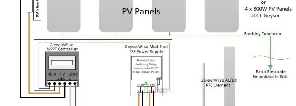 OV Panel Titanium Element.JPG