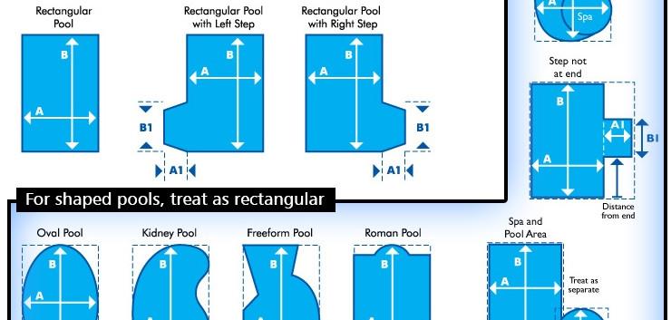 determine-swimming-pool-volume-size.jpg