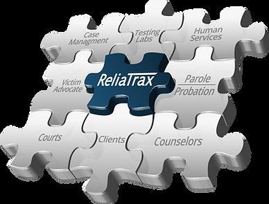 ReliaTrax logo