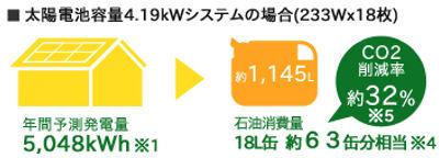 太陽光発電イメージ3.jpg