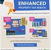 property tax rebate.PNG