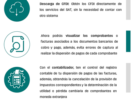 CARACTERÍSTICAS DE CONTPAQi® BANCOS Versión 13