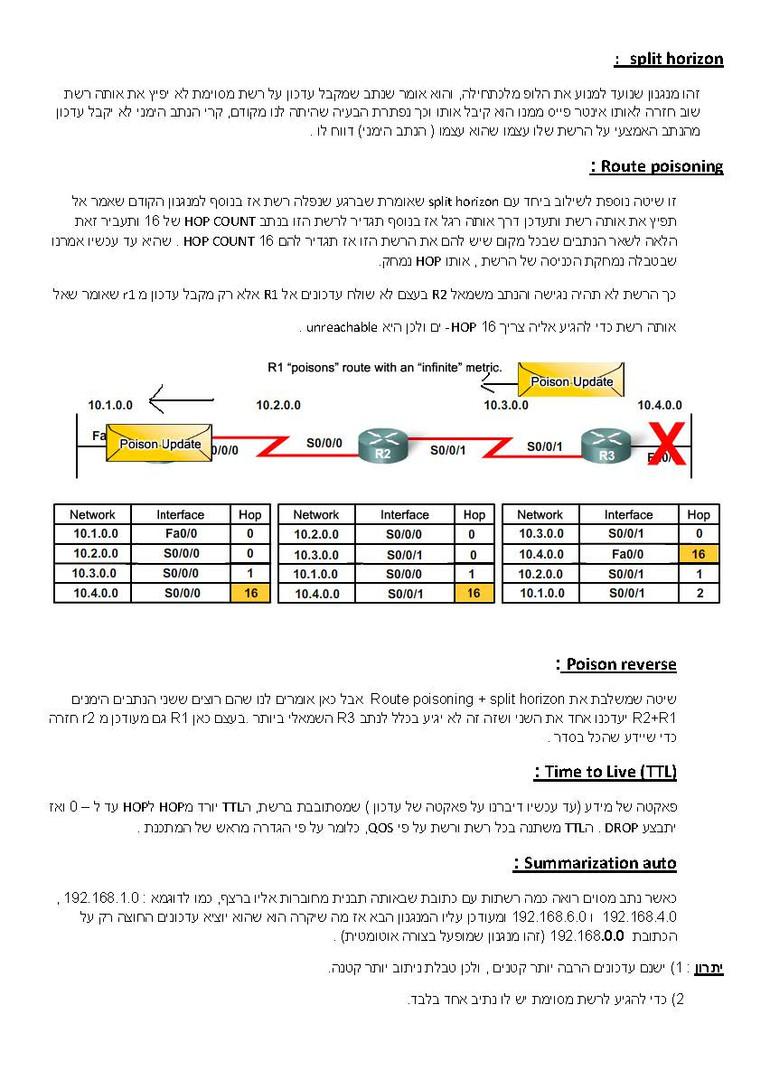 סמסטר שני- CCNA  CISCO_Page_11.jpg