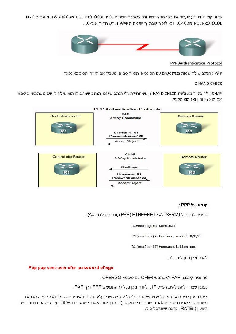 סמסטר רביעי- CCNA CISCO_Page_05.jpg